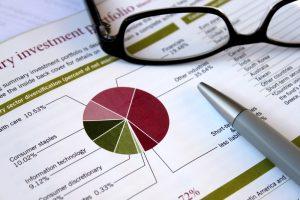 Real Estate Fund portfolio